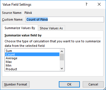 pivottable-count-of
